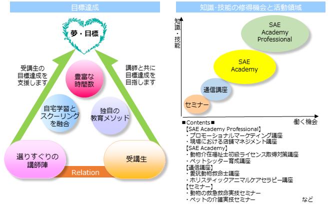 concept図